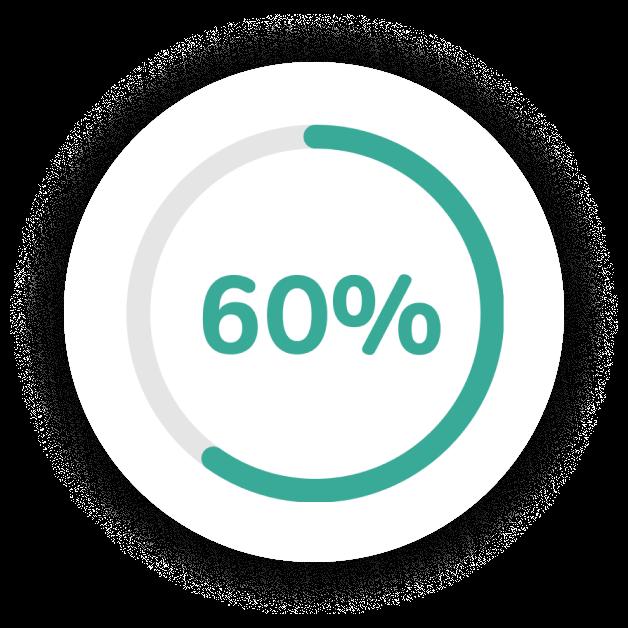 decisions-feature-engagement-score